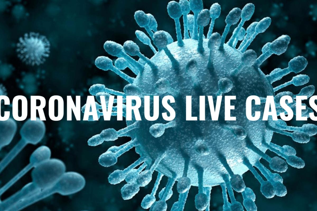 Total Number of Coronavirus Cases in INDIA